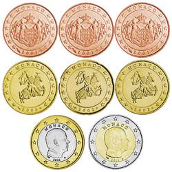 Série Monaco 2001-2016